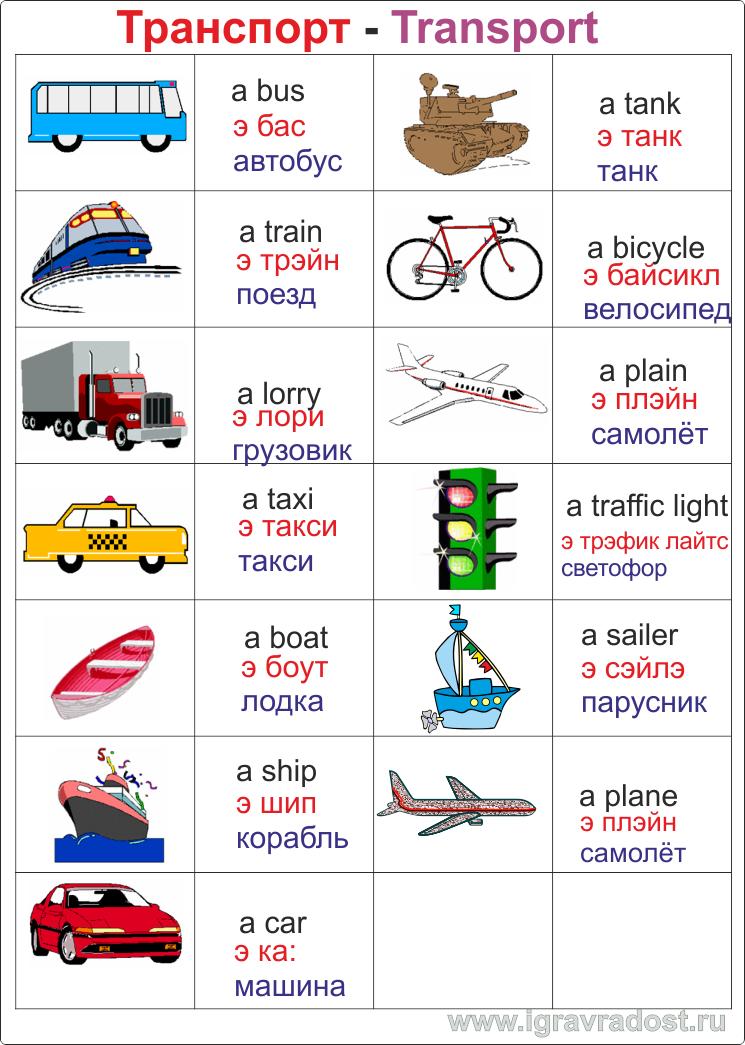 игры по обучению английскому языку онлайн